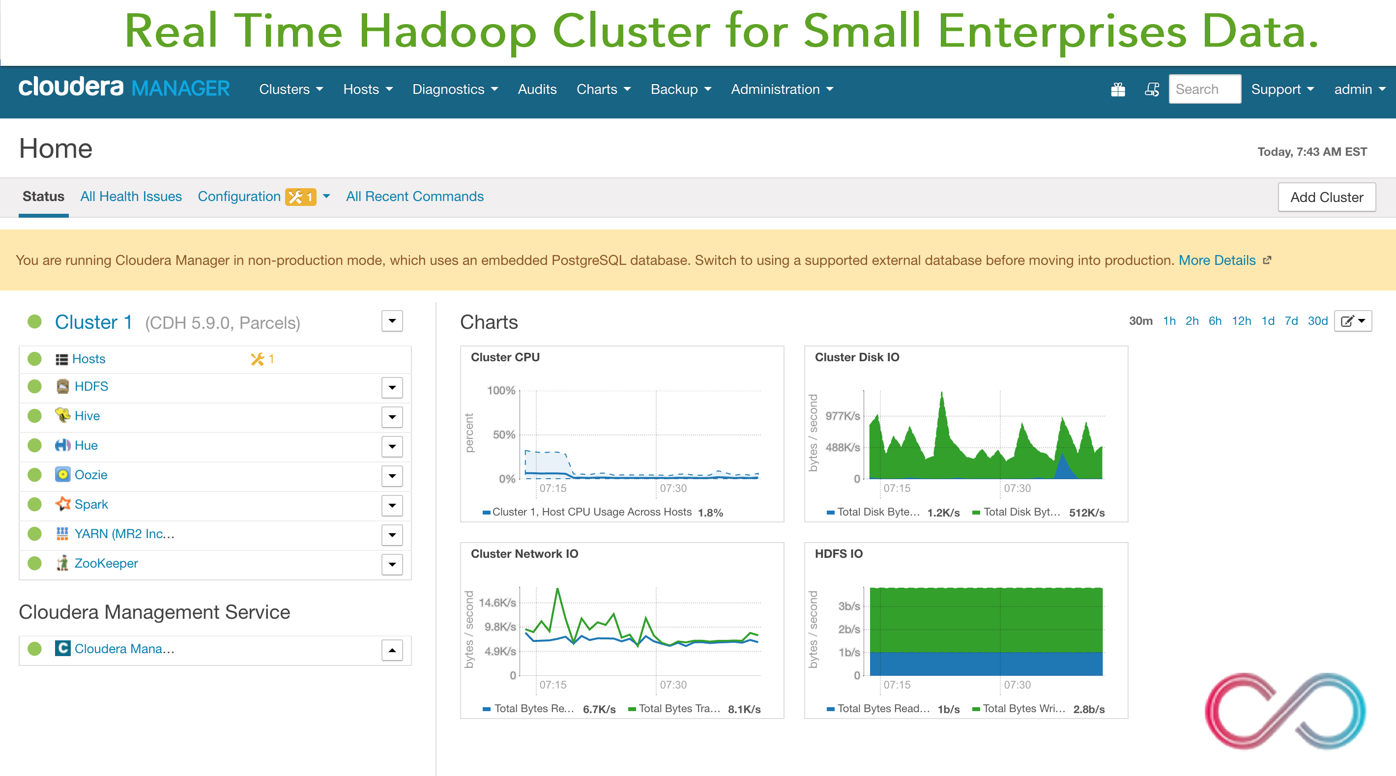 Hadoop cluster on Cloudera Amanger