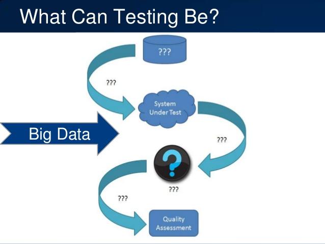 Big data testing and POC