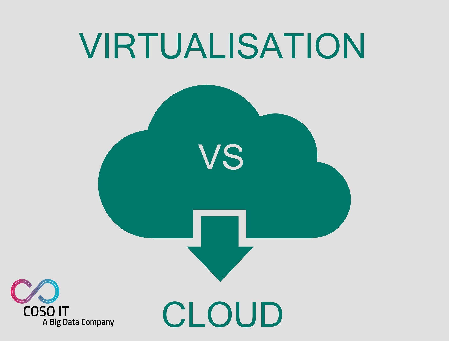 Advantages of Virtual Environment over cloud