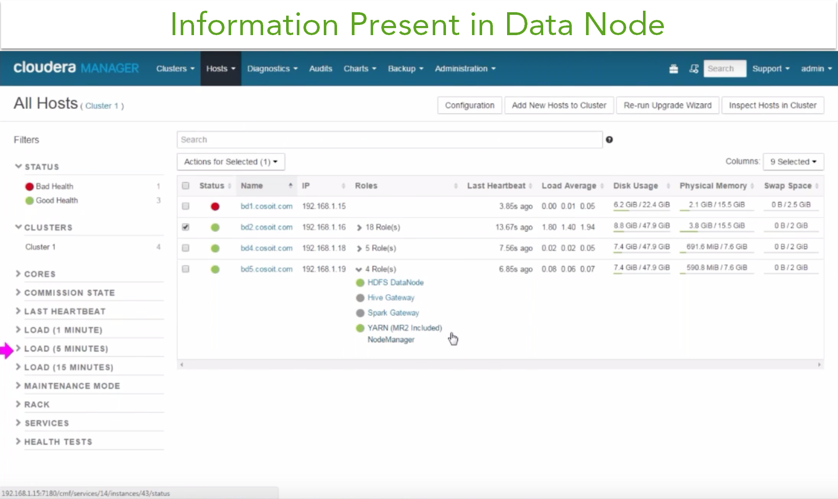 Data Node in Hadoop Cluster