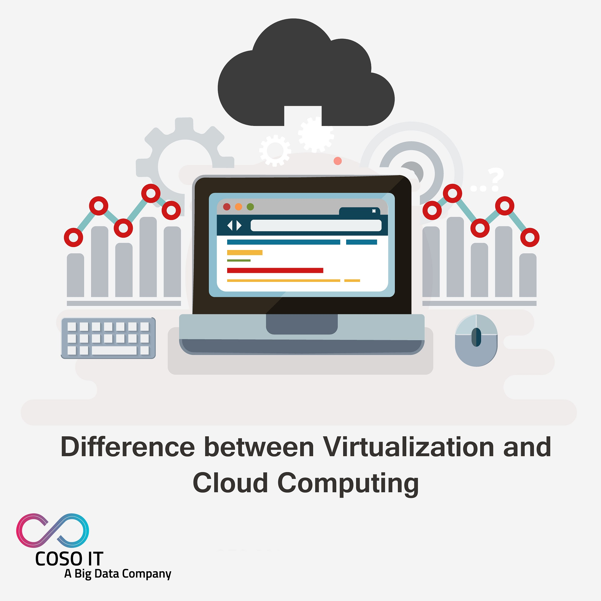 difference in Visualization and Cloud Computing