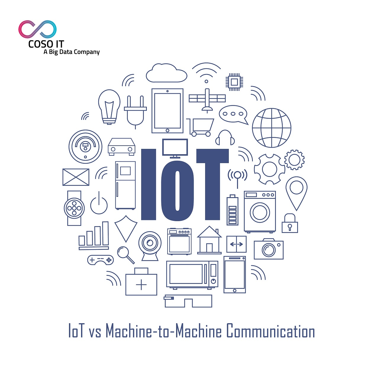 difference in IOT and Machine-to Machine learning