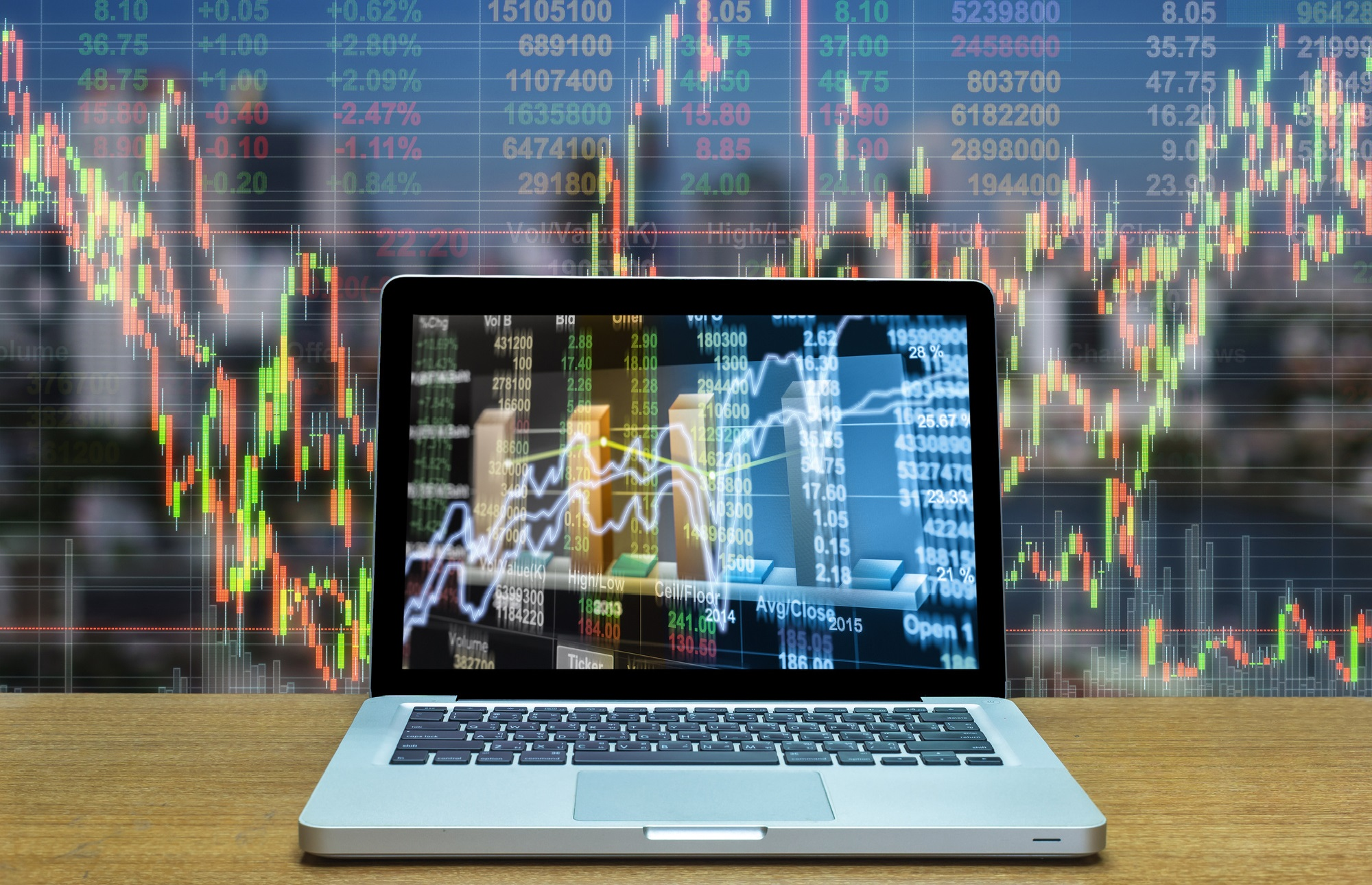 How can Machine Learning help benefit your Financial Trading?