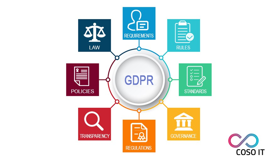 PREPARING FOR GDPR – 10 THINGS TO KEEP IN MIND